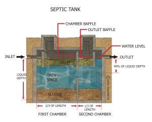 SEPTIC TANK_2