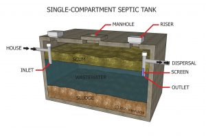 SINGLE-COMPARTMENT TANK_2